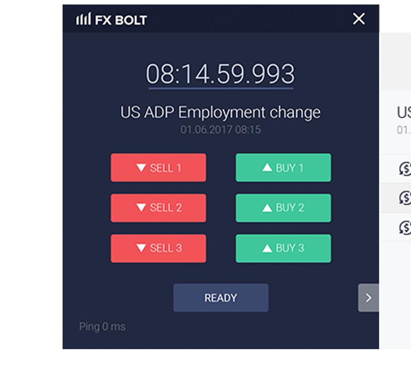 Binary options $50 deposit current notifications